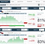 La piattaforma SpotOption è una delle scelte più popolari nel settore del trading di opzioni binarie