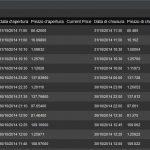 SpeedBot Binary funziona solo in aggiunta a Optionweb